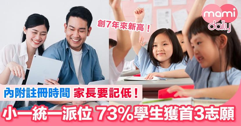 【小一統一派位】73%學生獲首3志願 創7年來新高!